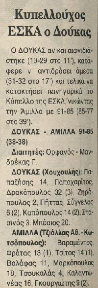 Τελικός Κυπέλλου ΕΣΚΑ Ανδρών 1995-1996