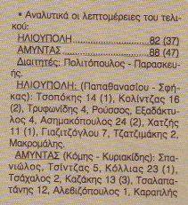 Τελικός Κυπελλου ΕΣΚΑ Ανδρων 1993-1994